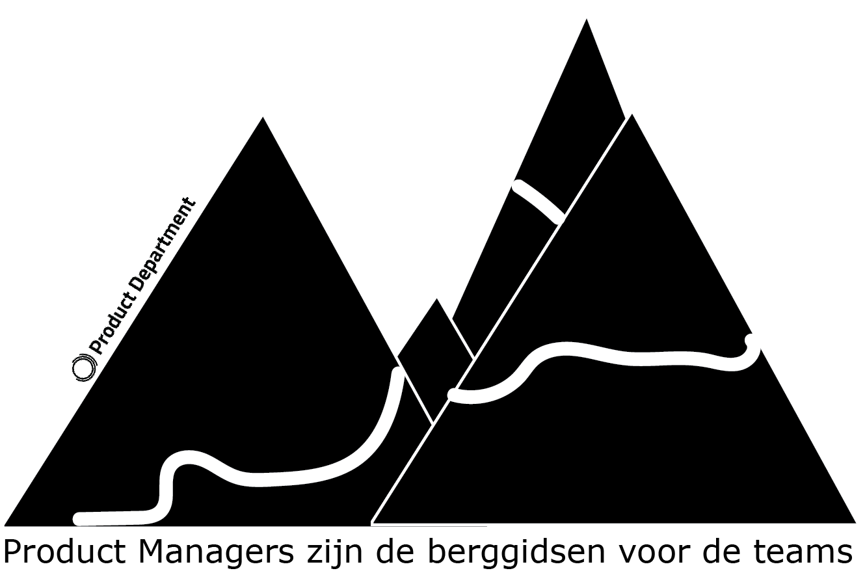 Afbeelding Bergen met bergpad