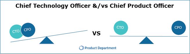 afbeelding chief technology officer vs chief product officer
