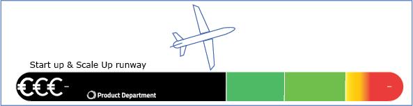 Afbeelding investerings runway voor startups
